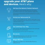 AT&T plans explained: 5G, pricing, and deals